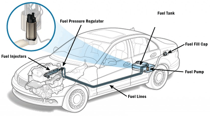 What causes a fuel pump to fail