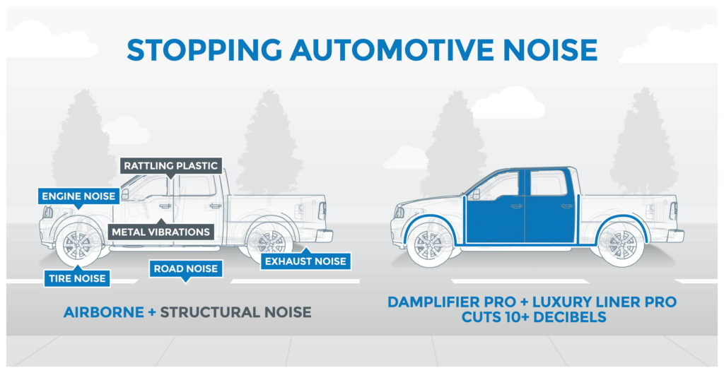 How to reduce wind noise in car
